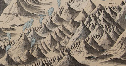 Mountains and Rivers 1862 detail