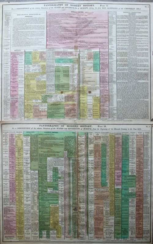 Maps--Pantography _3_
