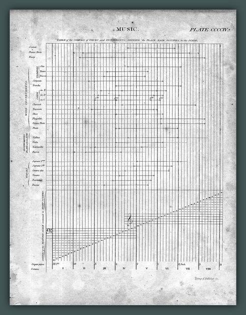 Choron graph056