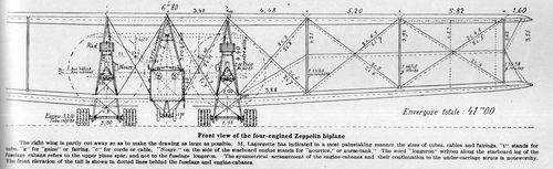 Zeppelin biplane194
