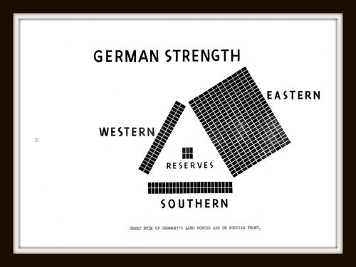 Strength of the German dataviz army strength309