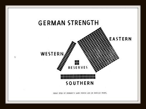 Strength of the German dataviz army strength309