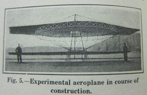 Aviation gyroscope 2