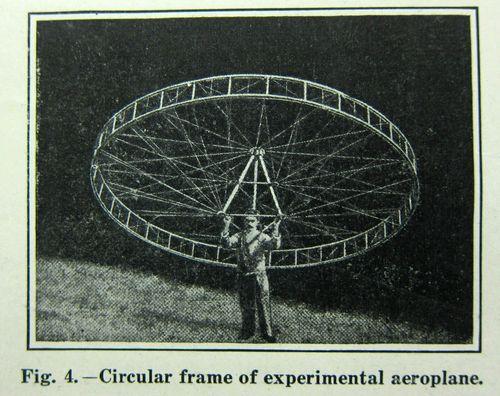 Aviation gyroscope 3