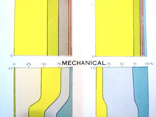Mechanical color