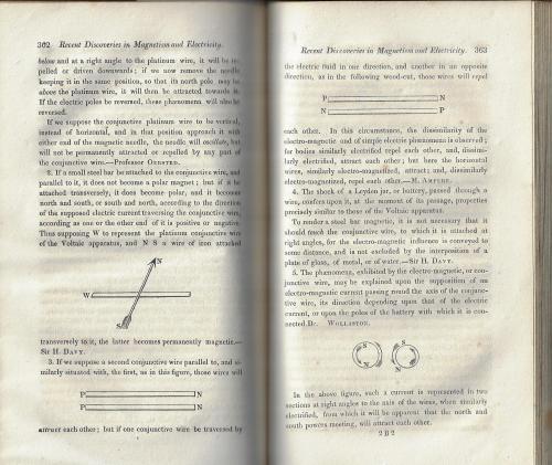 Electromagnetism 1821