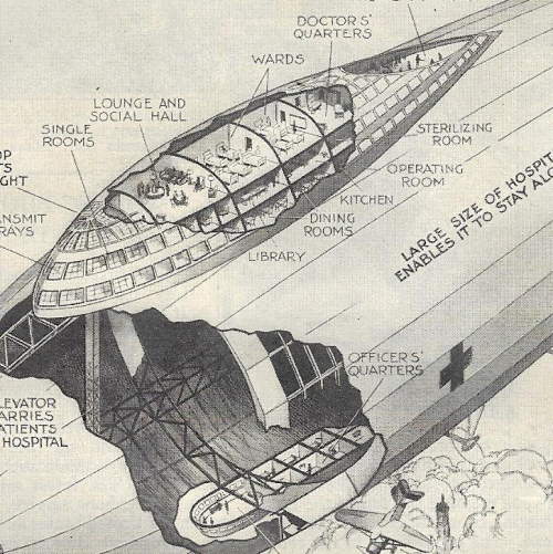 Cross section 1930 hospital airship detail