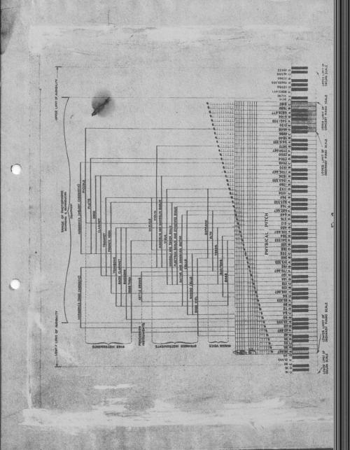 RCA Photophone Recording Sysytem 1932 _1__0008