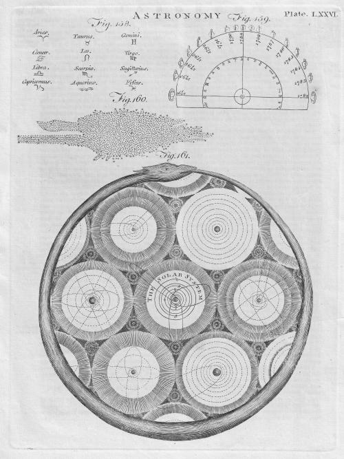 Astronomy ourobus
