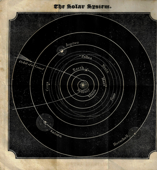 Astronomy easy system
