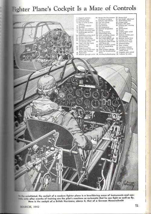Cross section Pop Mech 1942 Hurricane aircraft