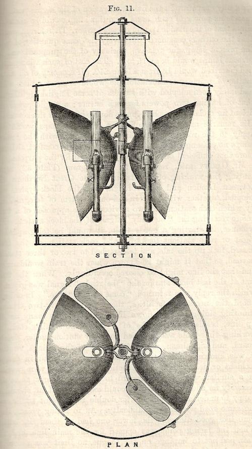Civil Engineers 1874 RR lights