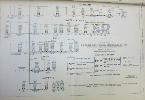 Dataviz naval power _3_ 1903