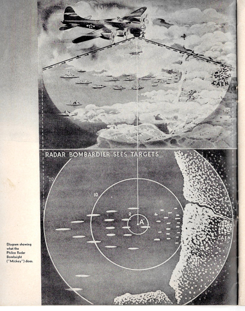 RADAR 1945