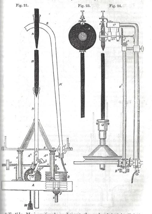 JFI 1849 electric light Staite
