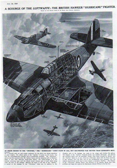 Aircraft cross section Hurricane