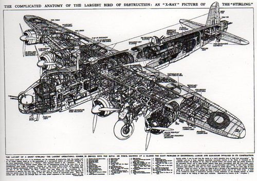 Aircraft cross section Stirling