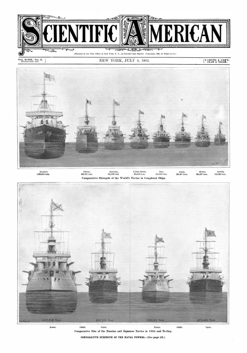 Sci Am 1905 comparative naval strength