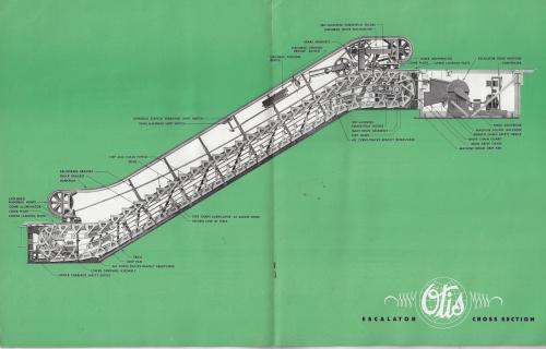 Otis escalator _4_