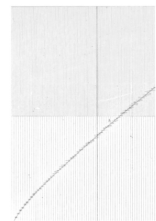 Graphic perkins 1826