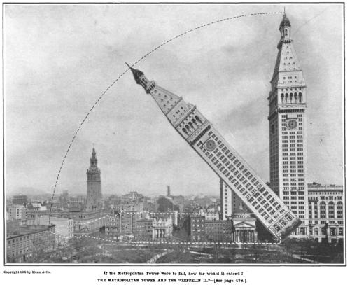 Sci Am 1909 Zepp in the skyline