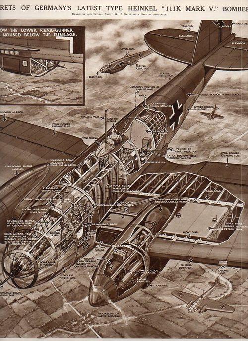 Aircraft cross section Heinkel