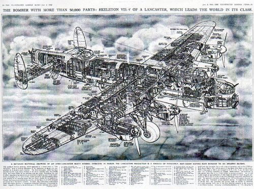 Aircraft cross section Lancaster
