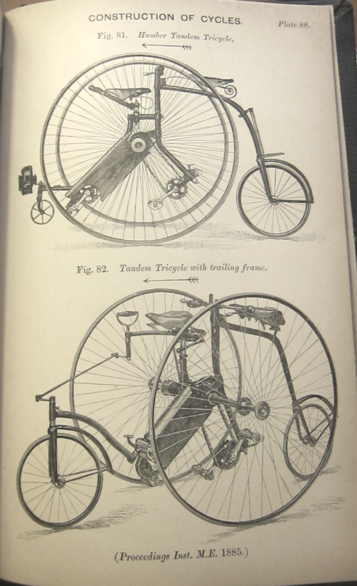 Bicycles 1885 _1_