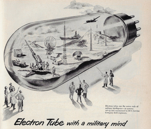 Tube military
