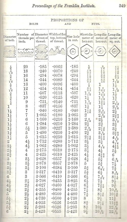 JFI 1864 bolts (1)