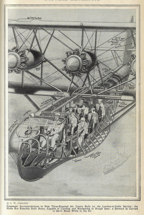 Pop Mech 1928 cross section airplane