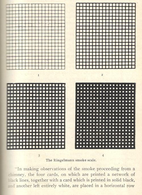 JFI 1899 Ringelmann smoke scale _2_