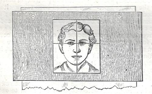 Galton face