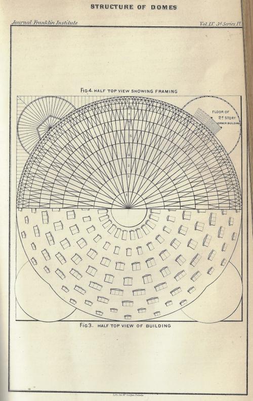 JFI 1868 domes _2_