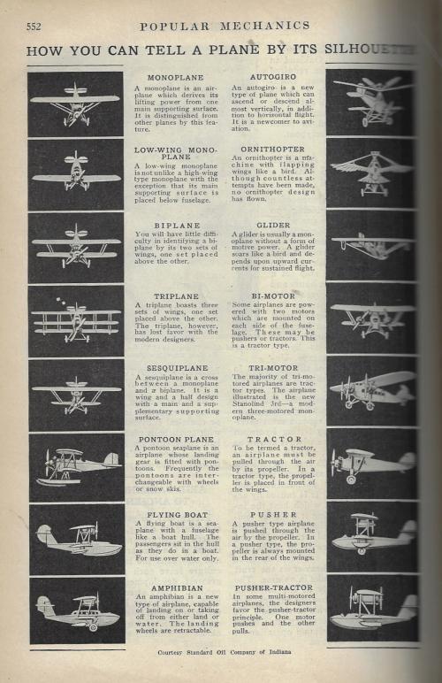Pop Mech 1930 aircraft silhouettes