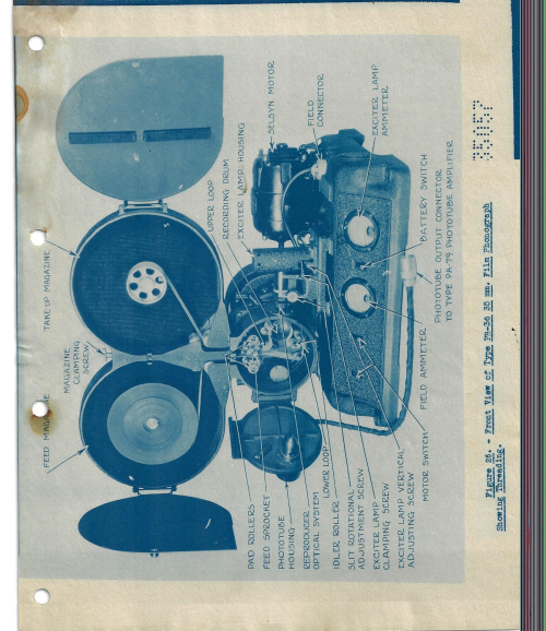 SOund on film photophone _2_