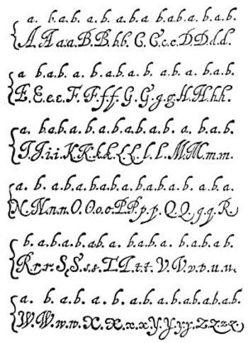 UNIX AND SHELL PROGRAMMING BY MG VENKATESHMURTHY PDF