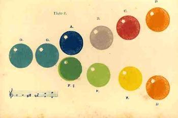 Blogcolor_scales_bubbles098