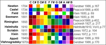 Blogcolor_schemes
