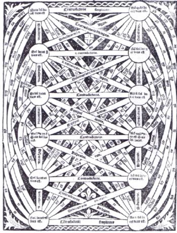 Graphcontradictory_tree