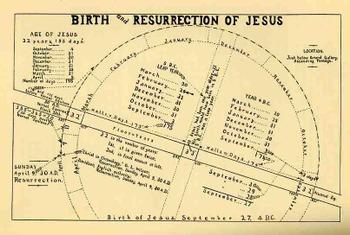 Blog1sept_16_england_in_egypt_jesus
